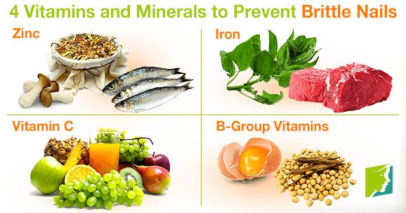vitamin và khoáng chất cho móng tay chắc khỏe